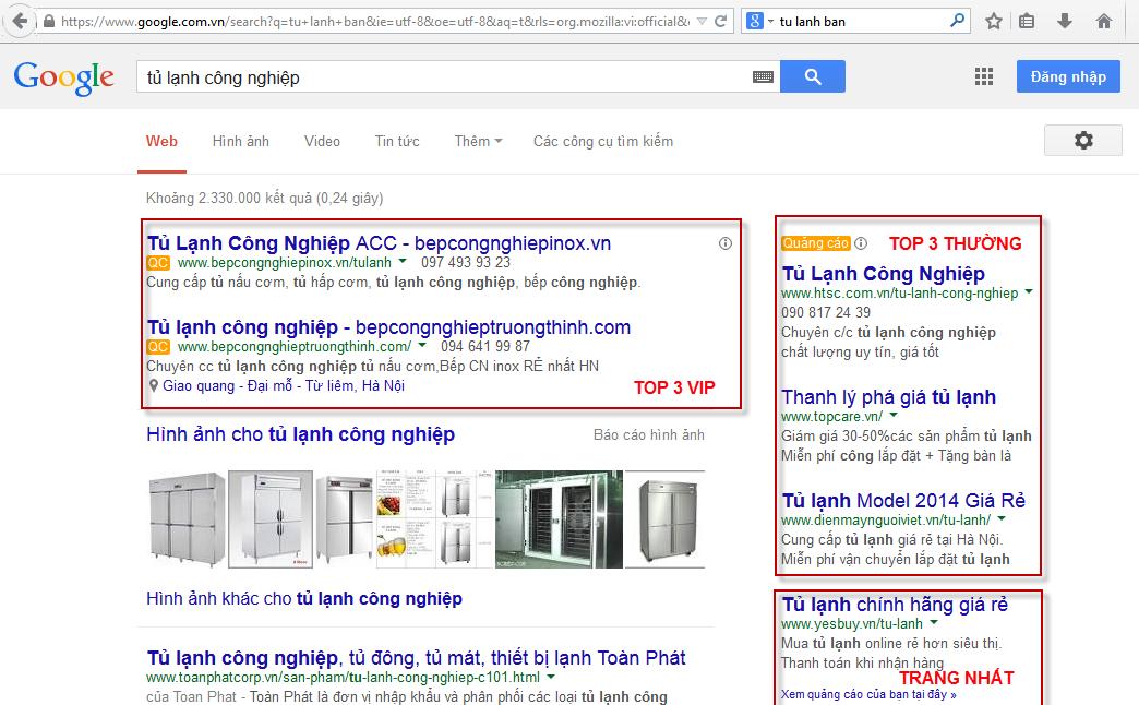 Các vị trí quảng cáo Google Adwords