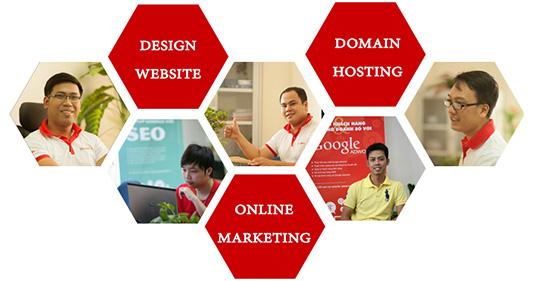 Đội ngũ thiết kê website